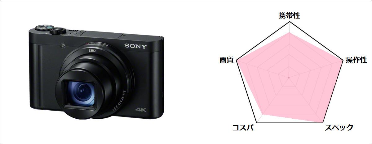 デジカメ 子供撮影 おすすめ ママカメラ SONY ソニー